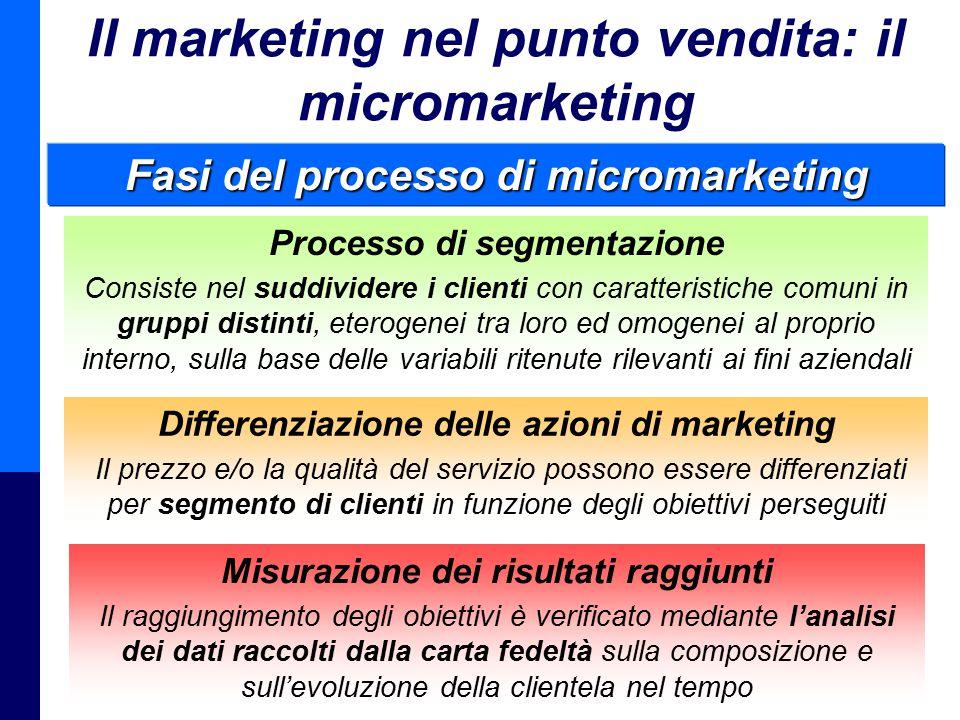 Management della Distribuzione - Prof. Giuseppe Calabrese 12 Il marketing nel punto vendita: il micromarketing Processo di segmentazione Consiste nel
