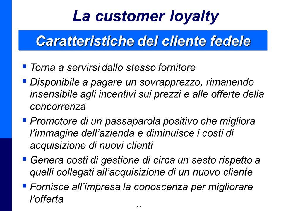 Management della Distribuzione - Prof. Giuseppe Calabrese 4 La customer loyalty Caratteristiche del cliente fedele  Torna a servirsi dallo stesso for