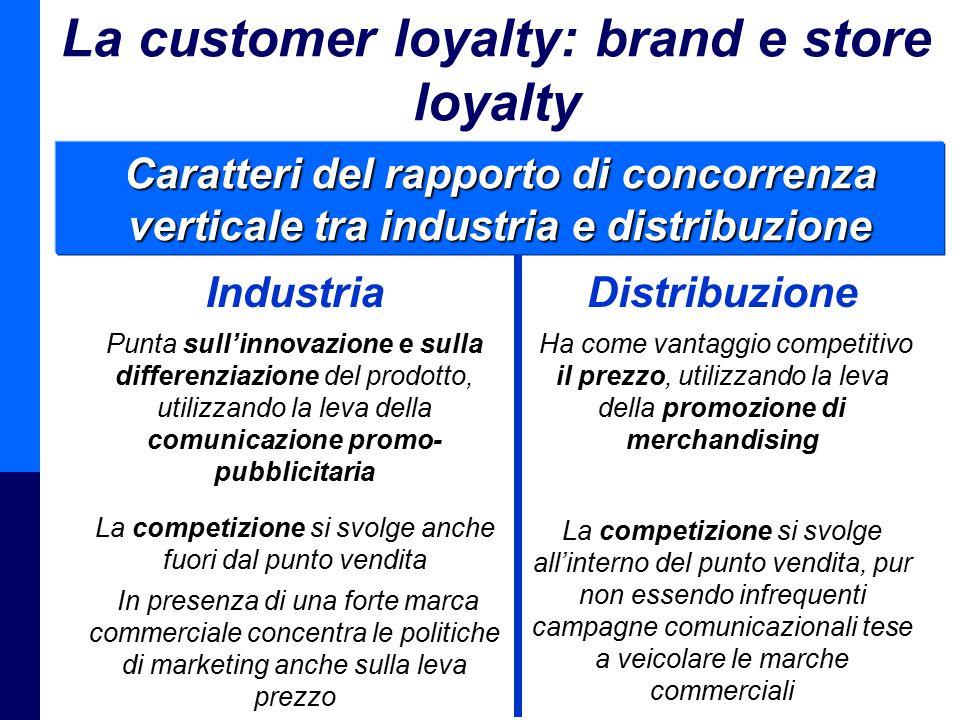 Management della Distribuzione - Prof. Giuseppe Calabrese 7 La customer loyalty: brand e store loyalty Caratteri del rapporto di concorrenza verticale
