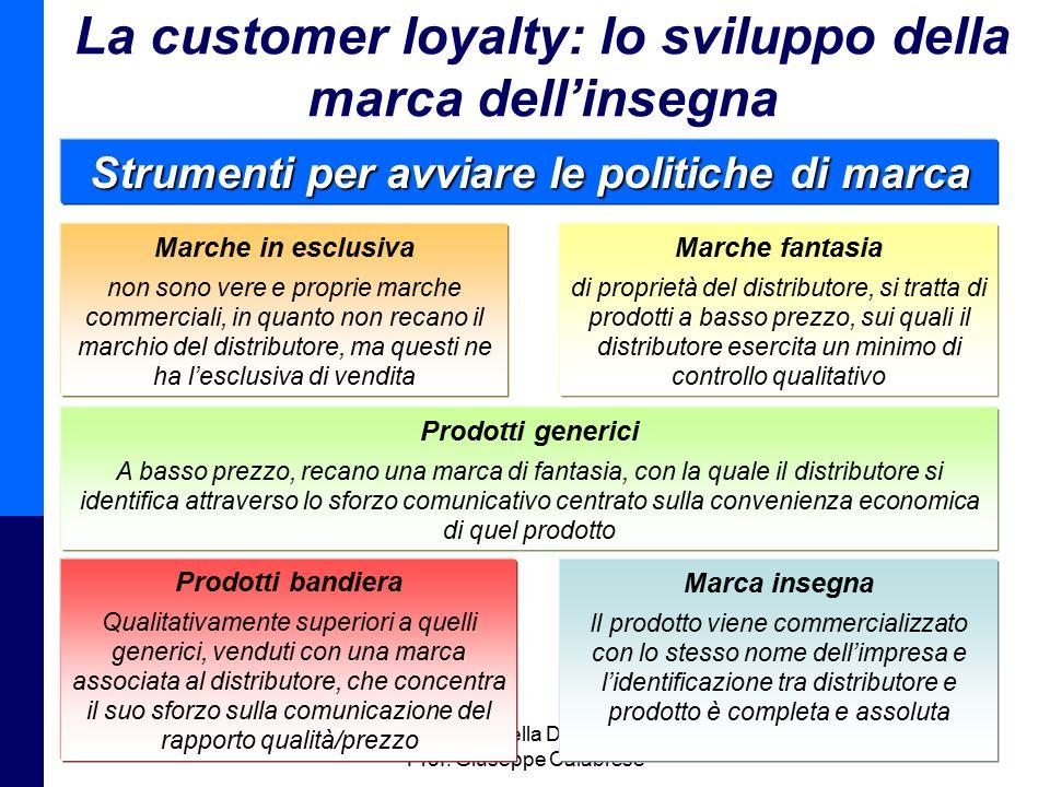 Management della Distribuzione - Prof. Giuseppe Calabrese 8 La customer loyalty: lo sviluppo della marca dell'insegna Strumenti per avviare le politic