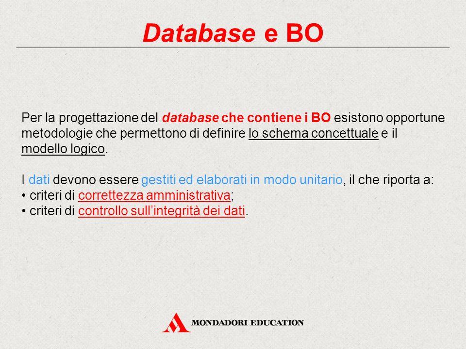 Database e BO Per la progettazione del database che contiene i BO esistono opportune metodologie che permettono di definire lo schema concettuale e il
