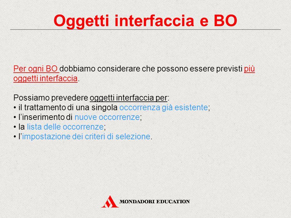 Oggetti interfaccia e BO Per ogni BO dobbiamo considerare che possono essere previsti più oggetti interfaccia. Possiamo prevedere oggetti interfaccia