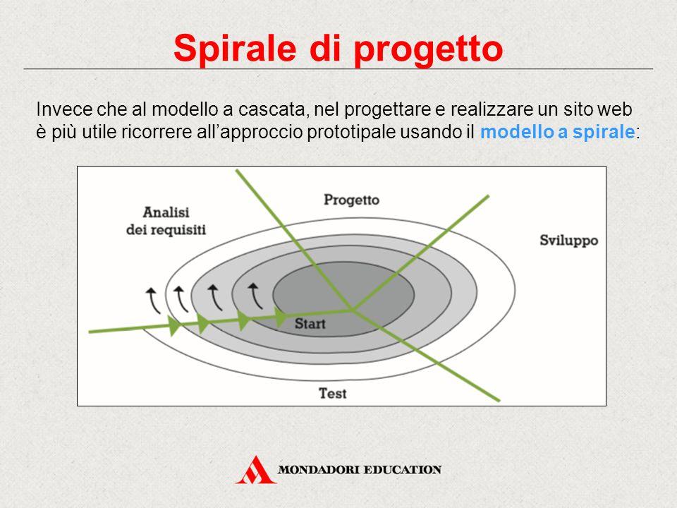 Spirale di progetto Invece che al modello a cascata, nel progettare e realizzare un sito web è più utile ricorrere all'approccio prototipale usando il