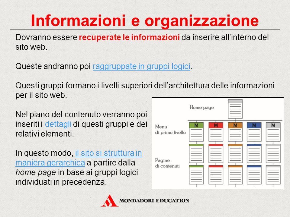 Informazioni e organizzazione Dovranno essere recuperate le informazioni da inserire all'interno del sito web. Queste andranno poi raggruppate in grup