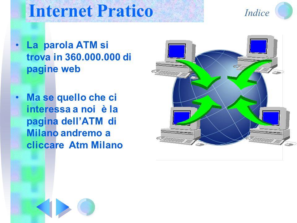 Indice La parola ATM si trova in 360.000.000 di pagine web Ma se quello che ci interessa a noi è la pagina dell'ATM di Milano andremo a cliccare Atm M