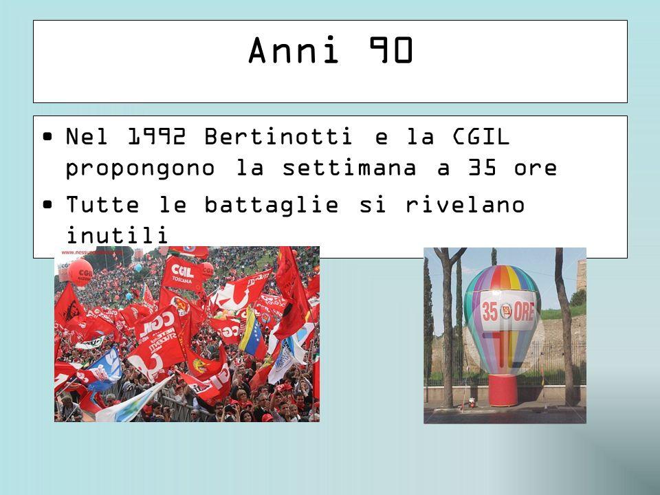Anni 90 Nel 1992 Bertinotti e la CGIL propongono la settimana a 35 ore Tutte le battaglie si rivelano inutili