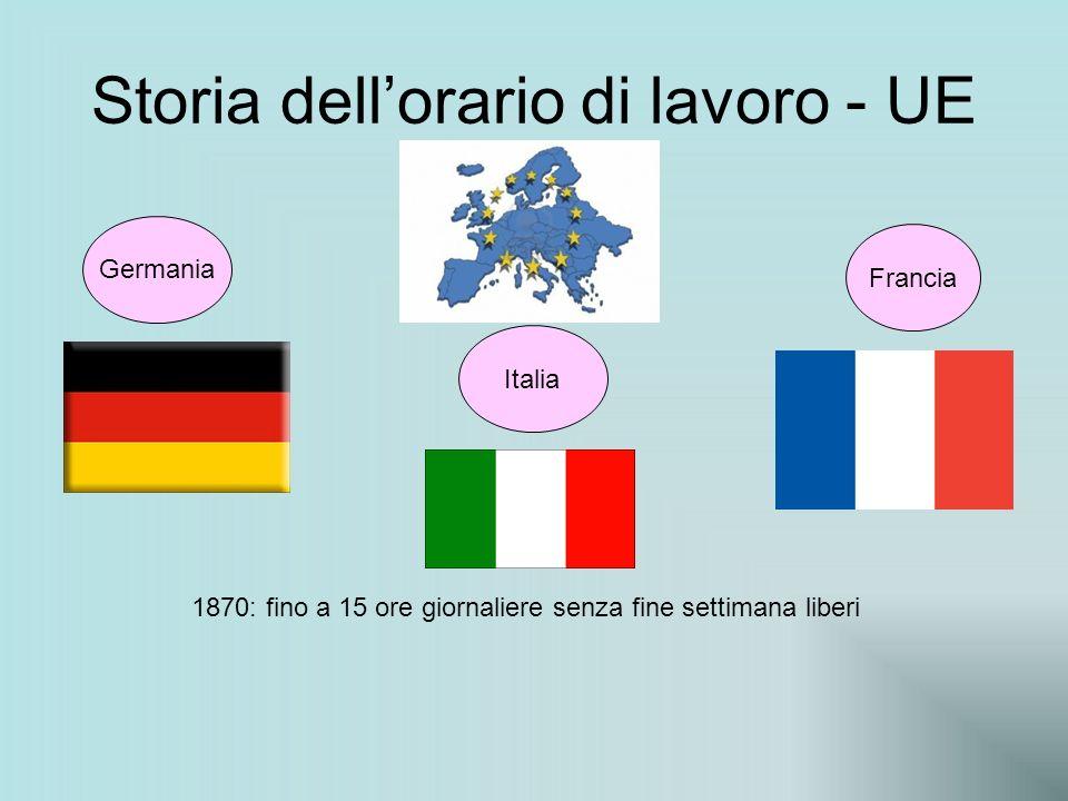 Germania Francia Italia 1870: fino a 15 ore giornaliere senza fine settimana liberi Storia dell'orario di lavoro - UE