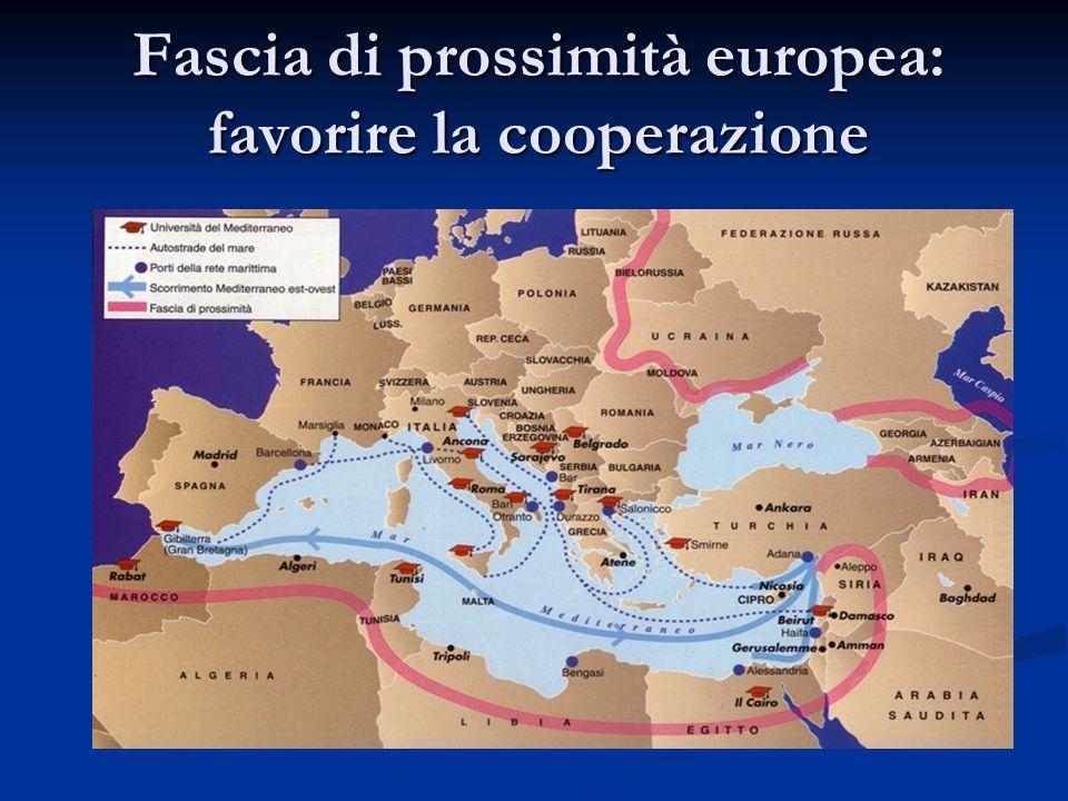 Fascia di prossimità europea: favorire la cooperazione