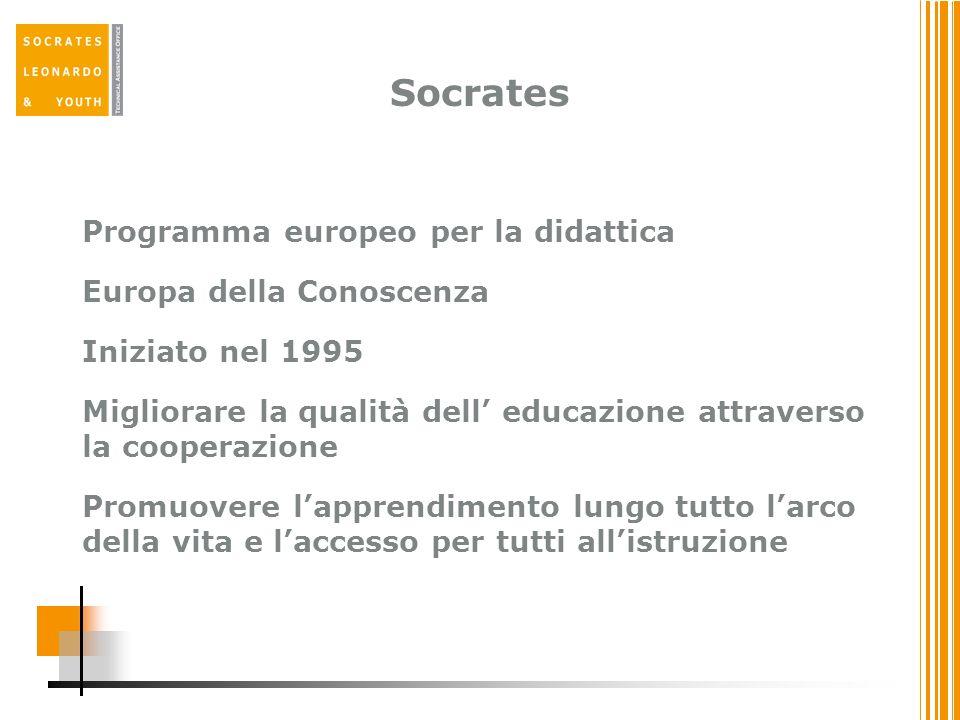 Socrates Programma europeo per la didattica Europa della Conoscenza Iniziato nel 1995 Migliorare la qualità dell' educazione attraverso la cooperazione Promuovere l'apprendimento lungo tutto l'arco della vita e l'accesso per tutti all'istruzione