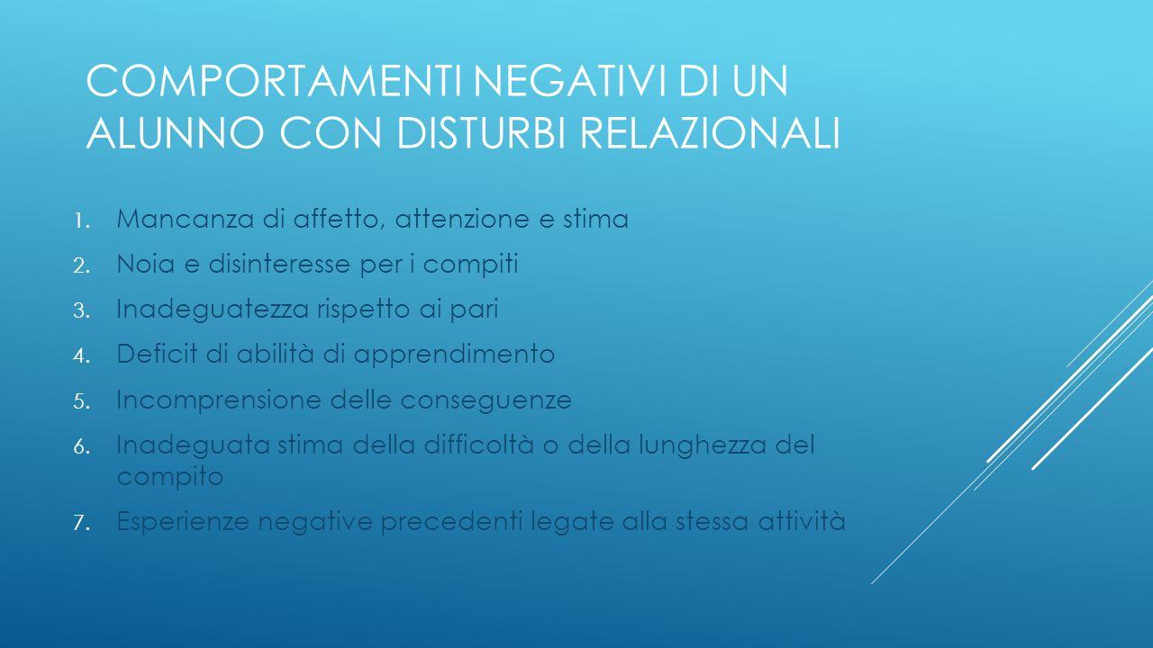 COMPORTAMENTI NEGATIVI DI UN ALUNNO CON DISTURBI RELAZIONALI 1. Mancanza di affetto, attenzione e stima 2. Noia e disinteresse per i compiti 3. Inadeg