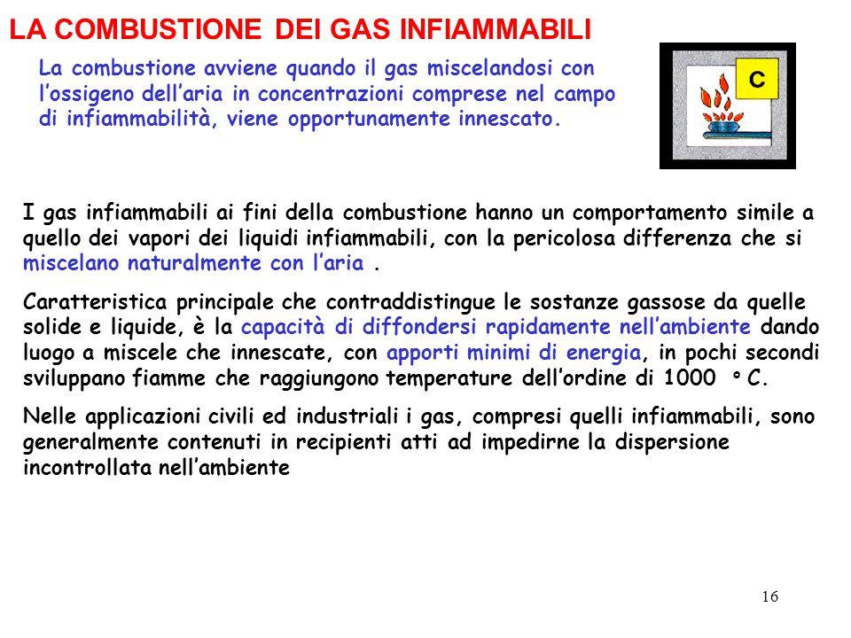 16 I gas infiammabili ai fini della combustione hanno un comportamento simile a quello dei vapori dei liquidi infiammabili, con la pericolosa differen