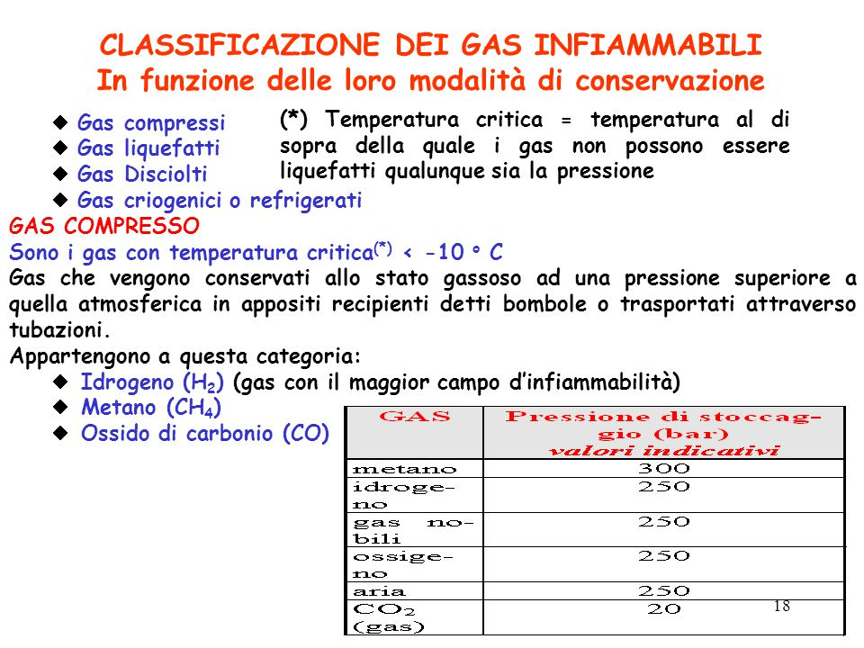 18  Gas compressi  Gas liquefatti  Gas Disciolti  Gas criogenici o refrigerati GAS COMPRESSO Sono i gas con temperatura critica (*) < -10 o C Gas che vengono conservati allo stato gassoso ad una pressione superiore a quella atmosferica in appositi recipienti detti bombole o trasportati attraverso tubazioni.