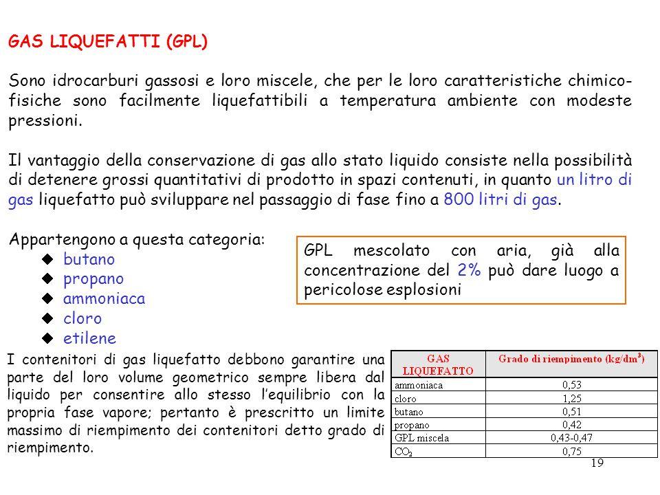 19 GAS LIQUEFATTI (GPL) Sono idrocarburi gassosi e loro miscele, che per le loro caratteristiche chimico- fisiche sono facilmente liquefattibili a temperatura ambiente con modeste pressioni.