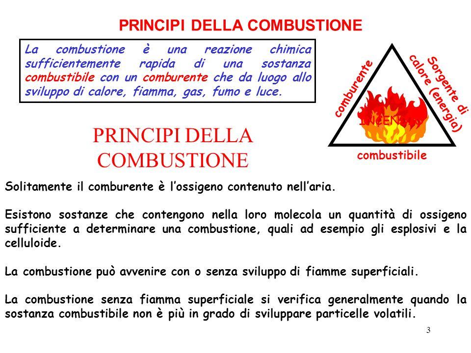 3 PRINCIPI DELLA COMBUSTIONE Solitamente il comburente è l'ossigeno contenuto nell'aria.