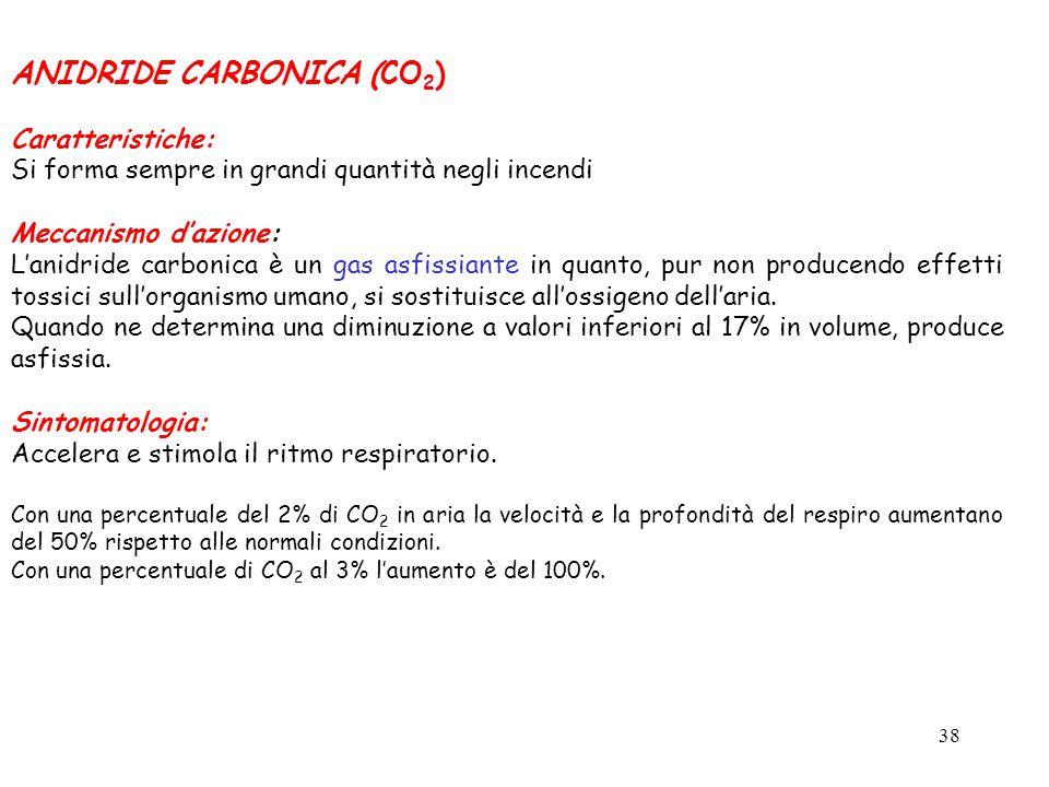 38 ANIDRIDE CARBONICA (CO 2 ) Caratteristiche: Si forma sempre in grandi quantità negli incendi Meccanismo d'azione: L'anidride carbonica è un gas asfissiante in quanto, pur non producendo effetti tossici sull'organismo umano, si sostituisce all'ossigeno dell'aria.