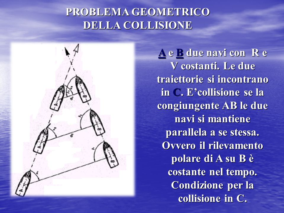 PROBLEMA GEOMETRICO DELLA COLLISIONE A e B due navi con R e V costanti. Le due traiettorie si incontrano in C. E'collisione se la congiungente AB le d