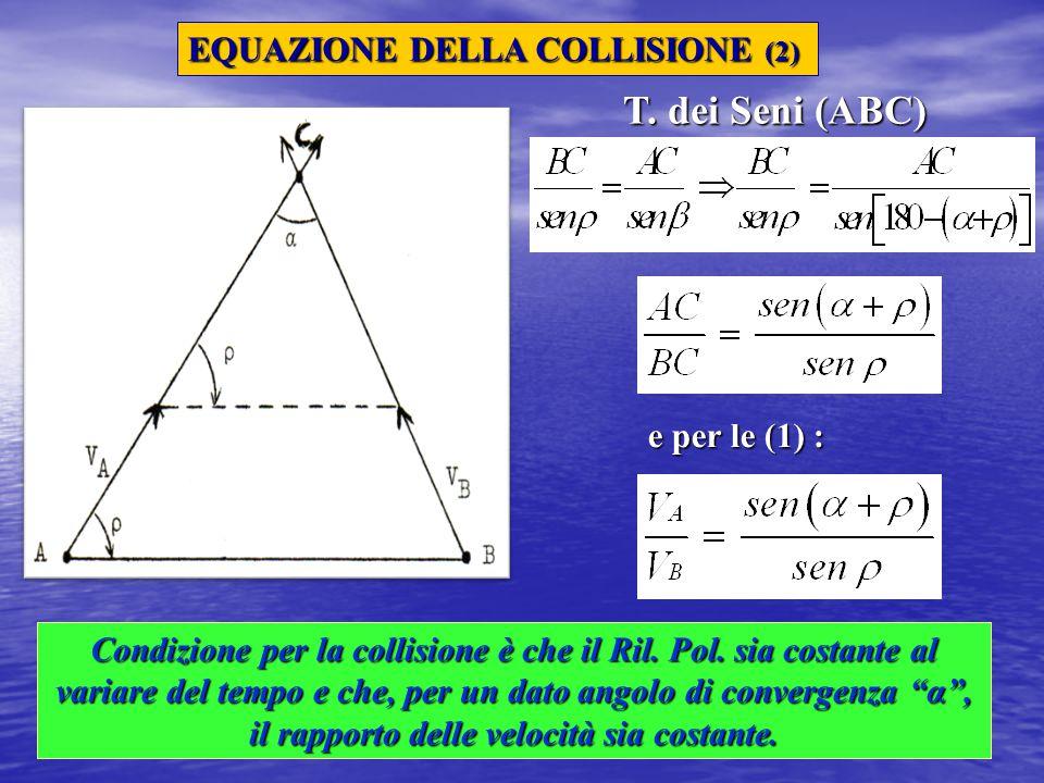 T. dei Seni (ABC) e per le (1) : Condizione per la collisione è che il Ril. Pol. sia costante al variare del tempo e che, per un dato angolo di conver