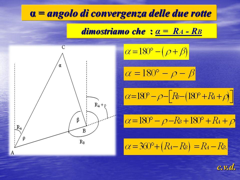 α = angolo di convergenza delle due rotte α = angolo di convergenza delle due rotte dimostriamo che : dimostriamo che : α = R A - R B c.v.d.