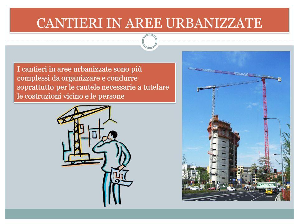 TIPOLOGIE di CANTIERE Tipologie Aree urbane Restauro Copertura Stradali Isolati