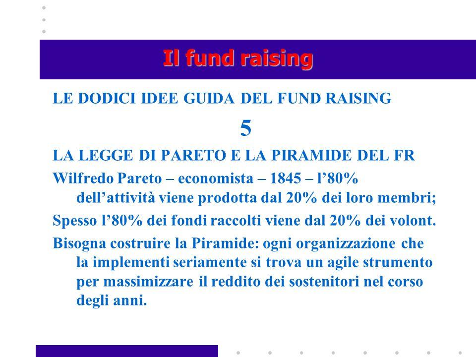 Il fund raising LE DODICI IDEE GUIDA DEL FUND RAISING 5 LA LEGGE DI PARETO E LA PIRAMIDE DEL FR Wilfredo Pareto – economista – 1845 – l'80% dell'attiv
