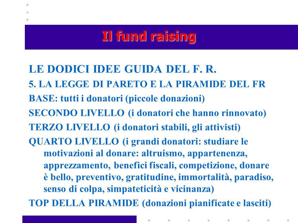 Il fund raising LE DODICI IDEE GUIDA DEL F. R. 5. LA LEGGE DI PARETO E LA PIRAMIDE DEL FR BASE: tutti i donatori (piccole donazioni) SECONDO LIVELLO (