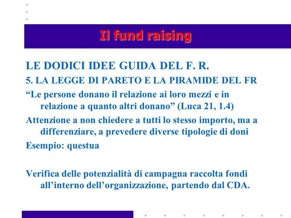"""Il fund raising LE DODICI IDEE GUIDA DEL F. R. 5. LA LEGGE DI PARETO E LA PIRAMIDE DEL FR """"Le persone donano il relazione ai loro mezzi e in relazione"""