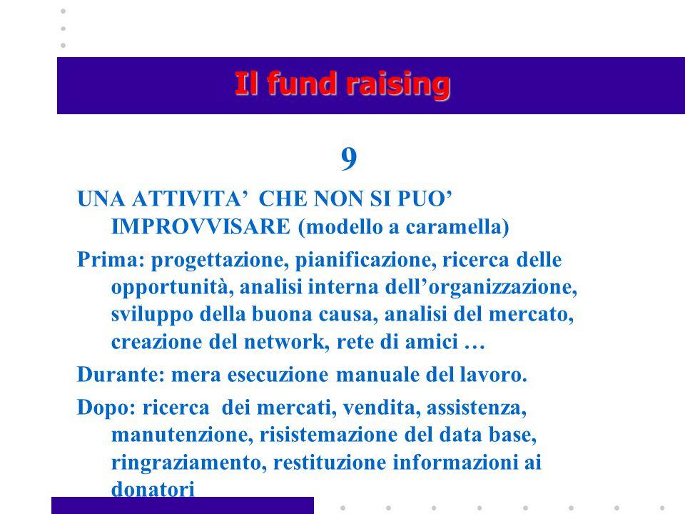 Il fund raising 9 UNA ATTIVITA' CHE NON SI PUO' IMPROVVISARE (modello a caramella) Prima: progettazione, pianificazione, ricerca delle opportunità, an