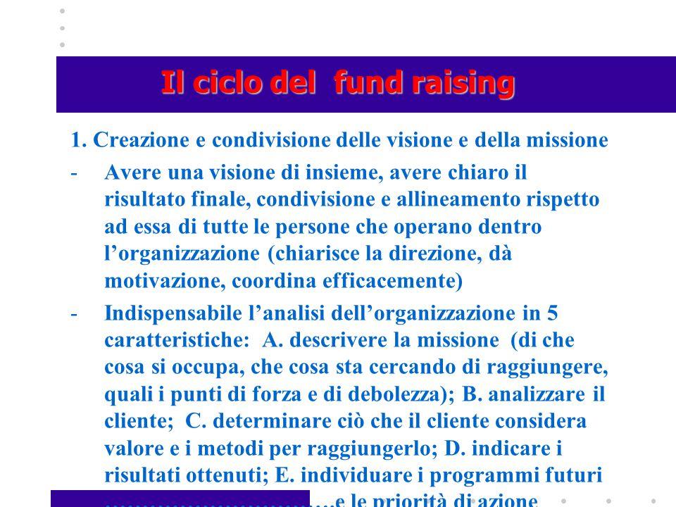Il ciclo del fund raising 1. Creazione e condivisione delle visione e della missione -Avere una visione di insieme, avere chiaro il risultato finale,
