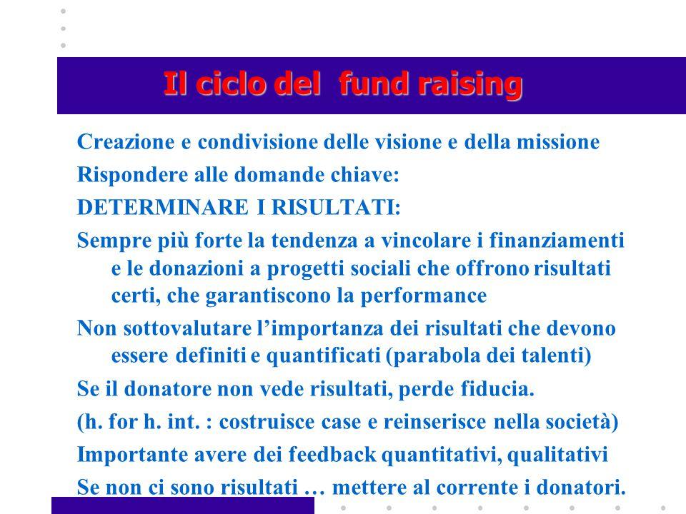 Il ciclo del fund raising Creazione e condivisione delle visione e della missione Rispondere alle domande chiave: DETERMINARE I RISULTATI: Sempre più