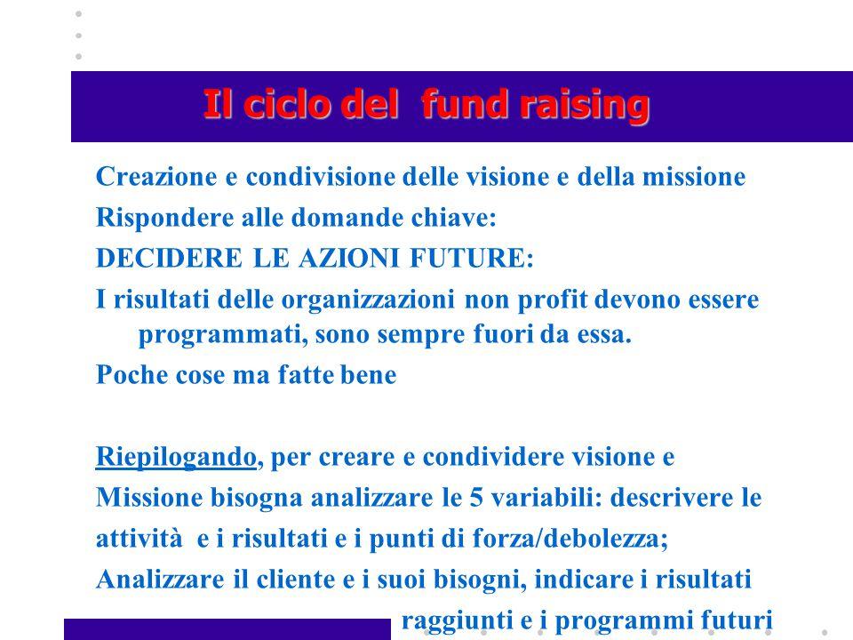 Il ciclo del fund raising Creazione e condivisione delle visione e della missione Rispondere alle domande chiave: DECIDERE LE AZIONI FUTURE: I risulta
