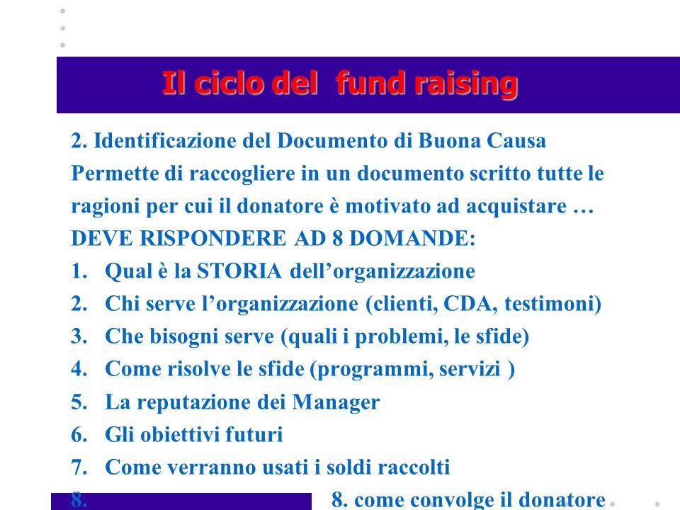 Il ciclo del fund raising 2. Identificazione del Documento di Buona Causa Permette di raccogliere in un documento scritto tutte le ragioni per cui il