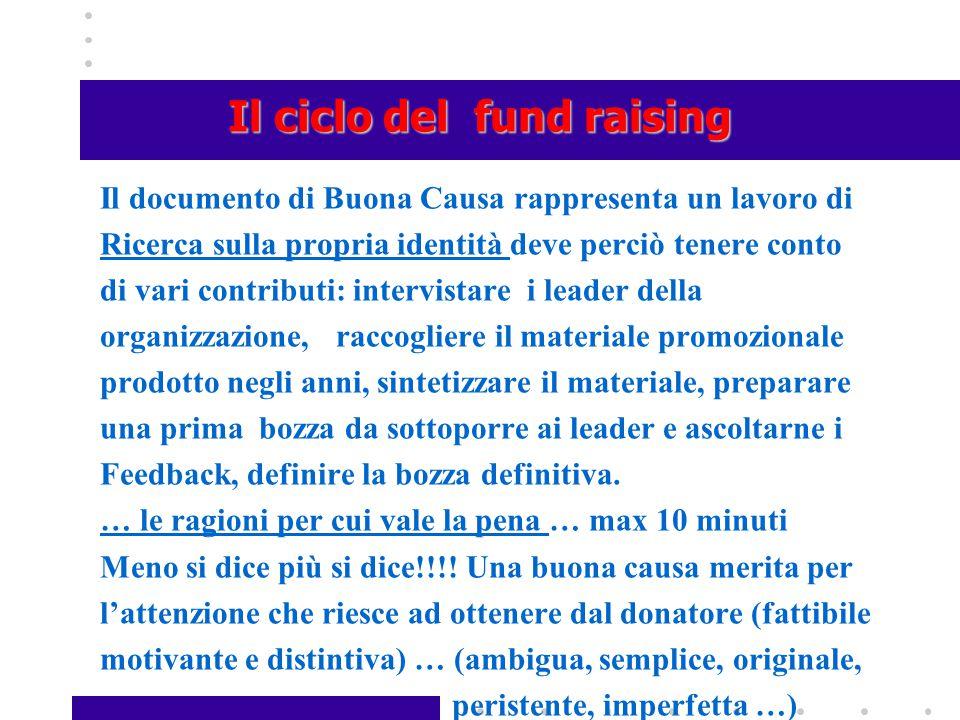 Il ciclo del fund raising Il documento di Buona Causa rappresenta un lavoro di Ricerca sulla propria identità deve perciò tenere conto di vari contrib
