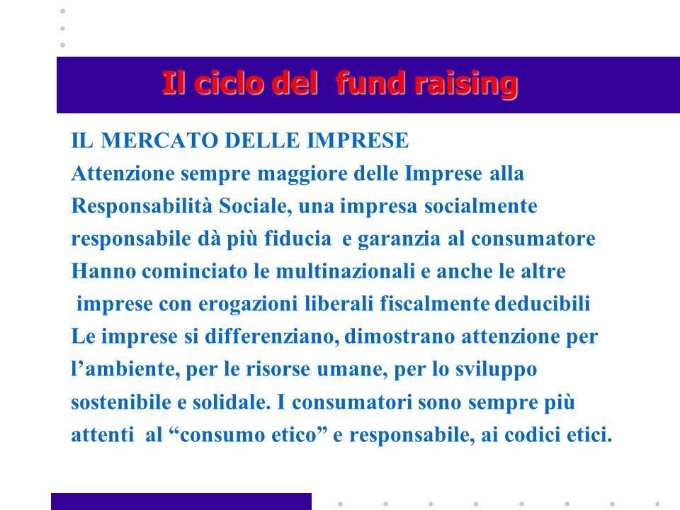Il ciclo del fund raising IL MERCATO DELLE IMPRESE Attenzione sempre maggiore delle Imprese alla Responsabilità Sociale, una impresa socialmente respo