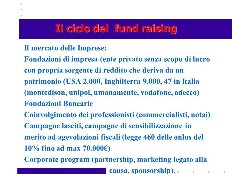 Il ciclo del fund raising Il mercato delle Imprese: Fondazioni di impresa (ente privato senza scopo di lucro con propria sorgente di reddito che deriv