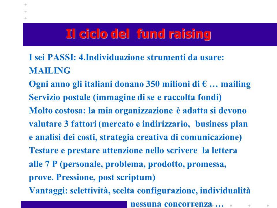Il ciclo del fund raising I sei PASSI: 4.Individuazione strumenti da usare: MAILING Ogni anno gli italiani donano 350 milioni di € … mailing Servizio