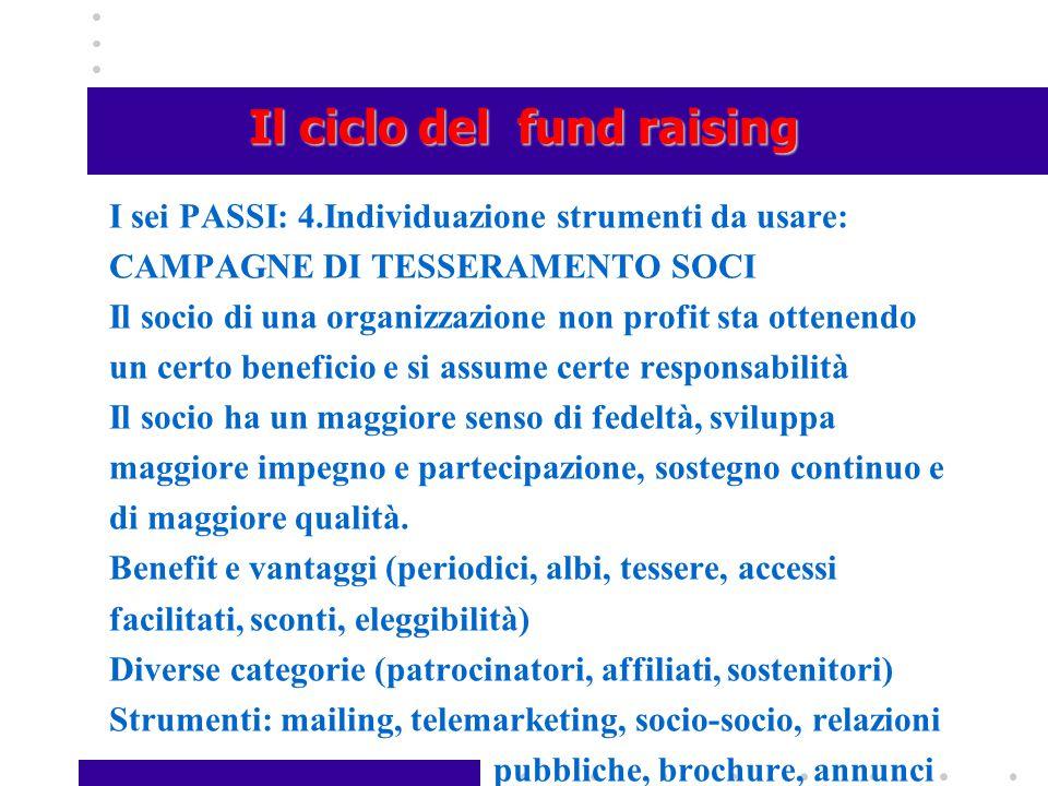 Il ciclo del fund raising I sei PASSI: 4.Individuazione strumenti da usare: CAMPAGNE DI TESSERAMENTO SOCI Il socio di una organizzazione non profit st