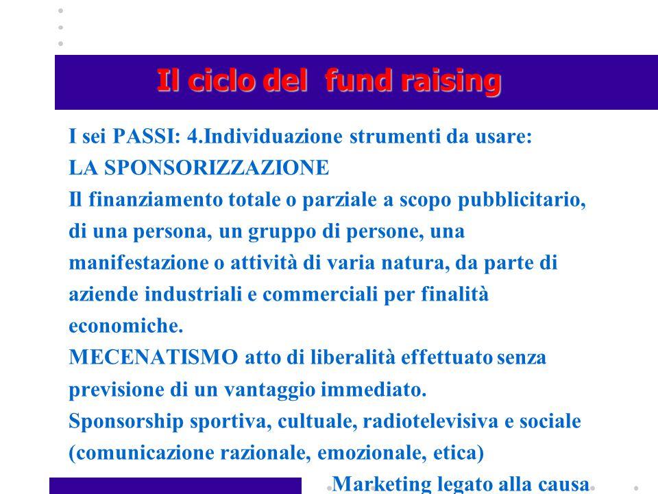 Il ciclo del fund raising I sei PASSI: 4.Individuazione strumenti da usare: LA SPONSORIZZAZIONE Il finanziamento totale o parziale a scopo pubblicitar