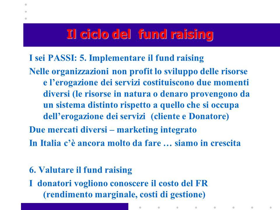 Il ciclo del fund raising I sei PASSI: 5. Implementare il fund raising Nelle organizzazioni non profit lo sviluppo delle risorse e l'erogazione dei se