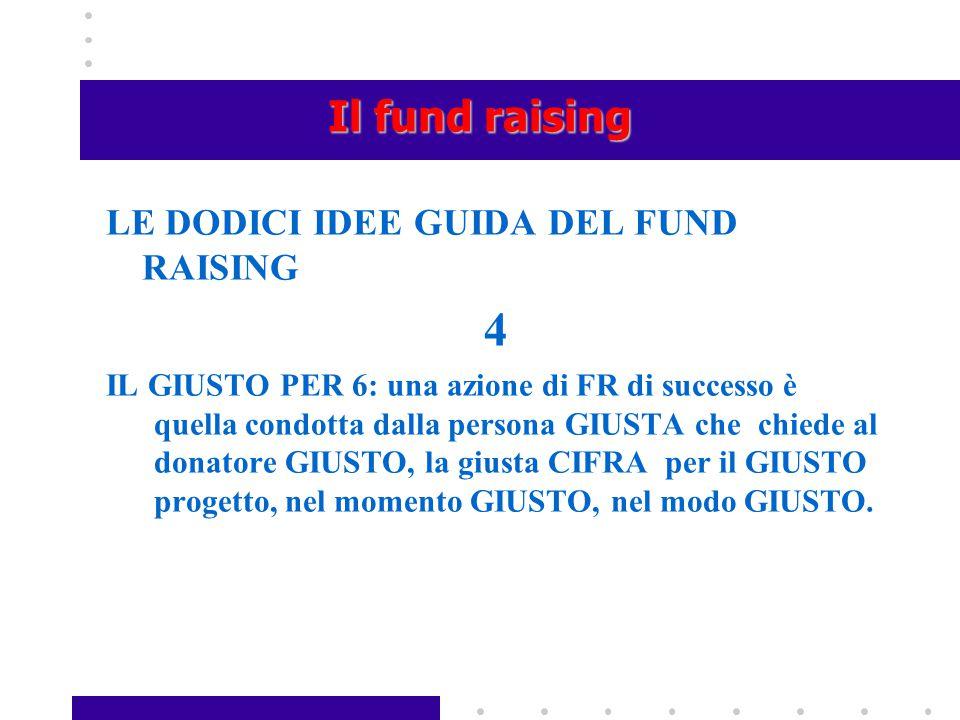 Il fund raising LE DODICI IDEE GUIDA DEL FUND RAISING 4 IL GIUSTO PER 6: una azione di FR di successo è quella condotta dalla persona GIUSTA che chied
