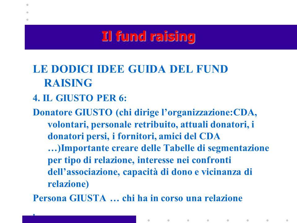 Il fund raising LE DODICI IDEE GUIDA DEL FUND RAISING 4. IL GIUSTO PER 6: Donatore GIUSTO (chi dirige l'organizzazione:CDA, volontari, personale retri
