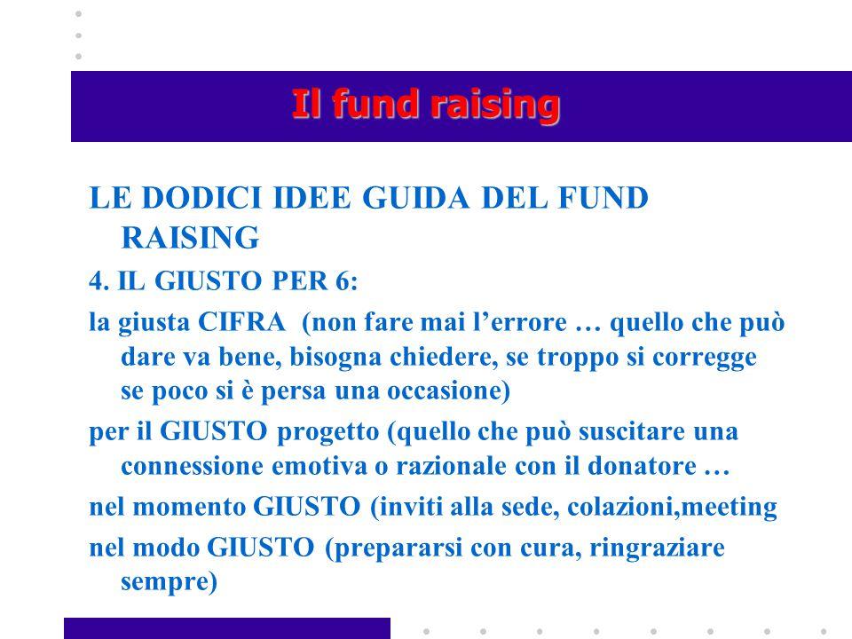 Il fund raising LE DODICI IDEE GUIDA DEL FUND RAISING 4. IL GIUSTO PER 6: la giusta CIFRA (non fare mai l'errore … quello che può dare va bene, bisogn