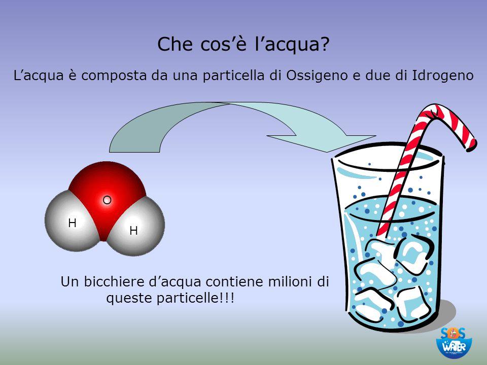 Che cos'è l'acqua? L'acqua è composta da una particella di Ossigeno e due di Idrogeno Un bicchiere d'acqua contiene milioni di queste particelle!!! H