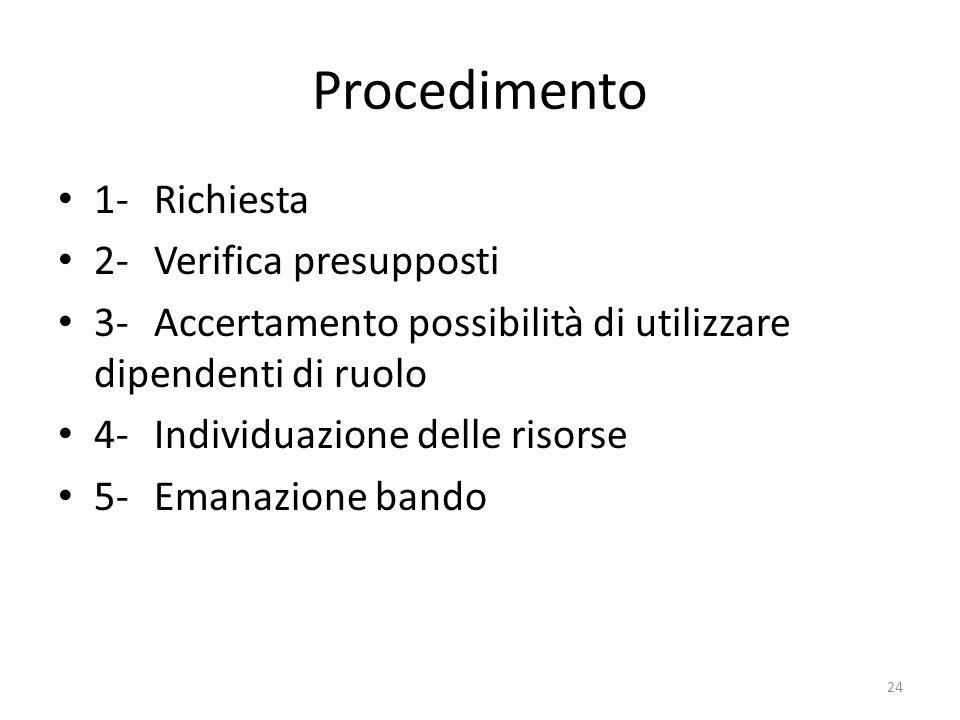 Procedimento 1-Richiesta 2-Verifica presupposti 3-Accertamento possibilità di utilizzare dipendenti di ruolo 4-Individuazione delle risorse 5-Emanazio