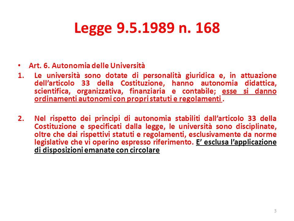 Legge 9.5.1989 n. 168 3 Art. 6. Autonomia delle Università 1.Le università sono dotate di personalità giuridica e, in attuazione dell'articolo 33 dell