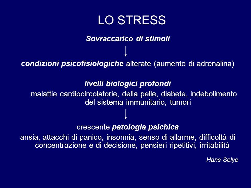 LO STRESS Sovraccarico di stimoli condizioni psicofisiologiche alterate (aumento di adrenalina) livelli biologici profondi malattie cardiocircolatorie