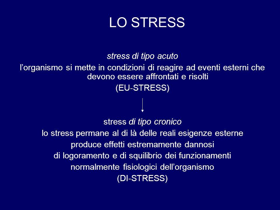 LO STRESS stress di tipo acuto l'organismo si mette in condizioni di reagire ad eventi esterni che devono essere affrontati e risolti (EU-STRESS) stre
