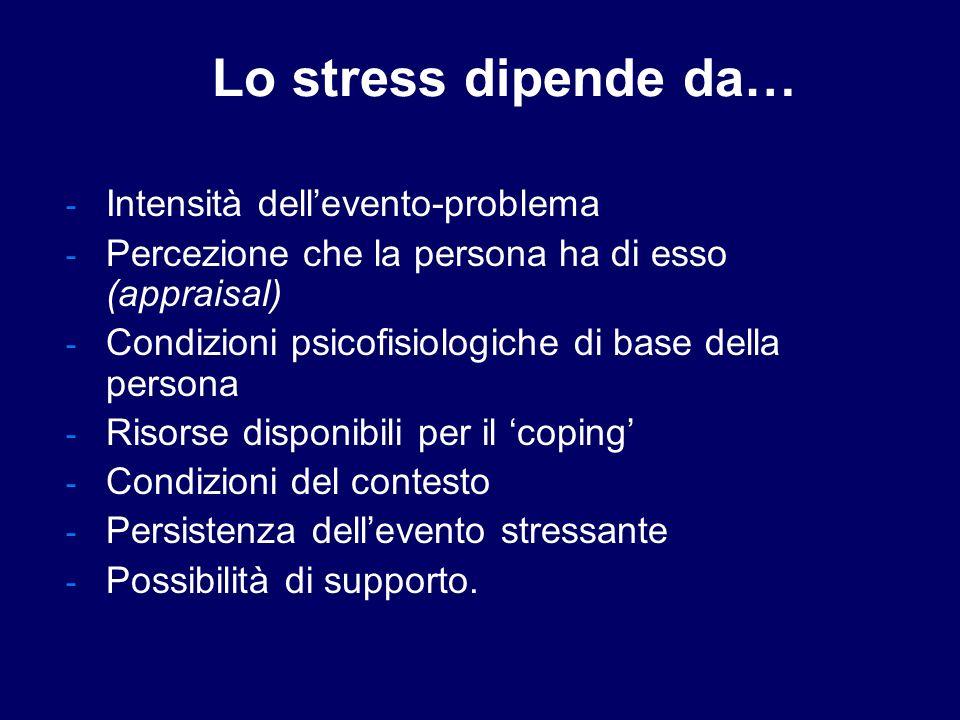 Lo stress dipende da… - Intensità dell'evento-problema - Percezione che la persona ha di esso (appraisal) - Condizioni psicofisiologiche di base della