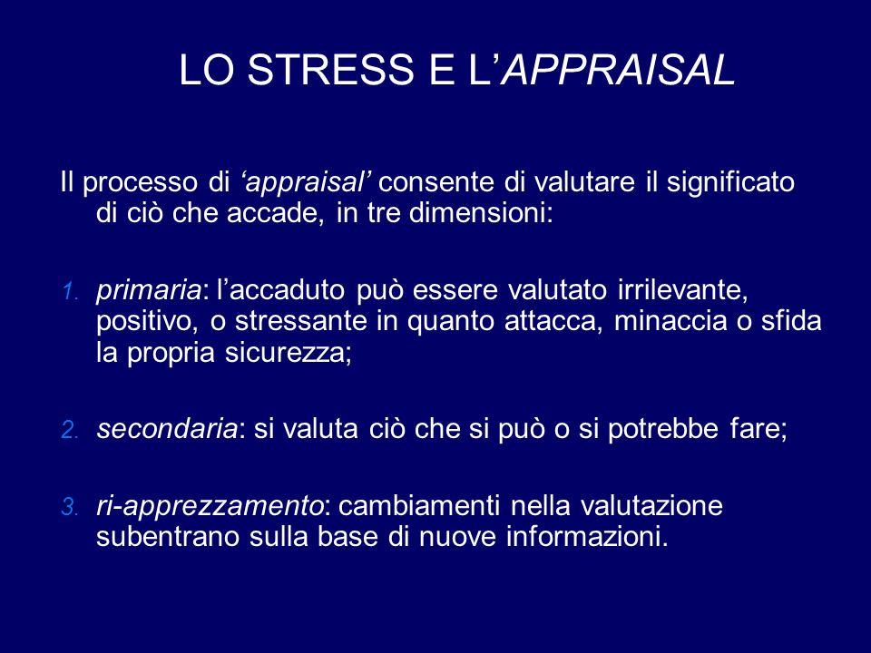 LO STRESS E L'APPRAISAL Il processo di 'appraisal' consente di valutare il significato di ciò che accade, in tre dimensioni: 1. primaria: l'accaduto p