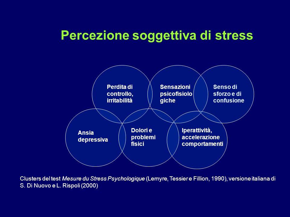 Percezione soggettiva di stress Perdita di controllo, irritabilità Sensazioni psicofisiolo giche Senso di sforzo e di confusione Ansia depressiva Dolo
