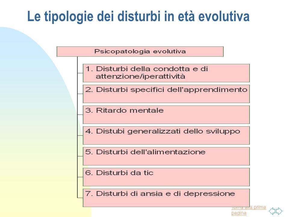 Torna alla prima pagina Le tipologie dei disturbi in età evolutiva